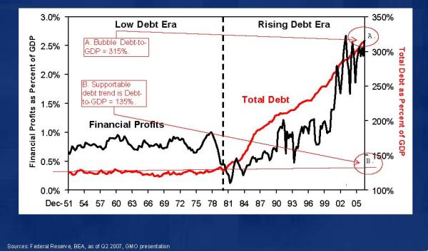 CRISIS MANAGEMENT: Debt bubbles are best handled through systemic bankruptcy.