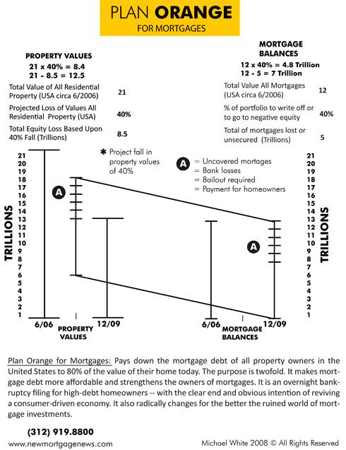 graphic plan orange mortgages jpeg B version 6 09 publish date