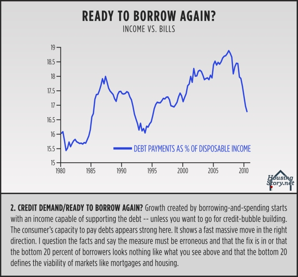 10 key charts to see before you buy or sell your home - What to check before buying a house ...